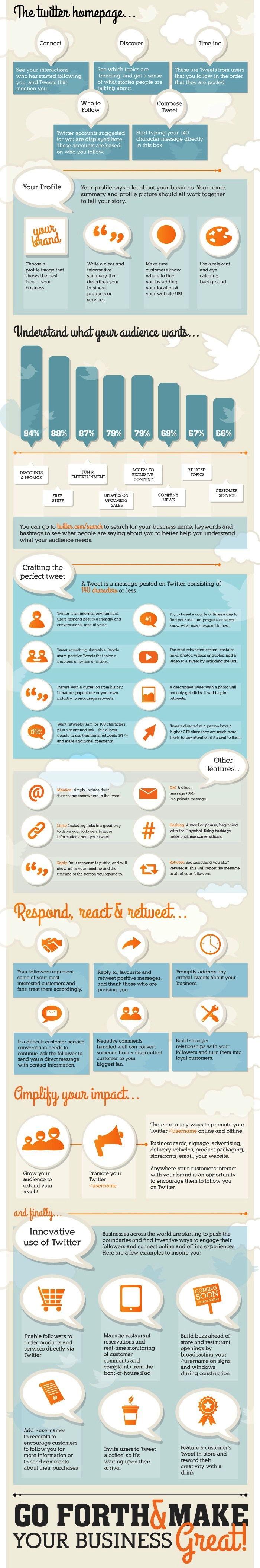 Infographic Business Guide to Twitter