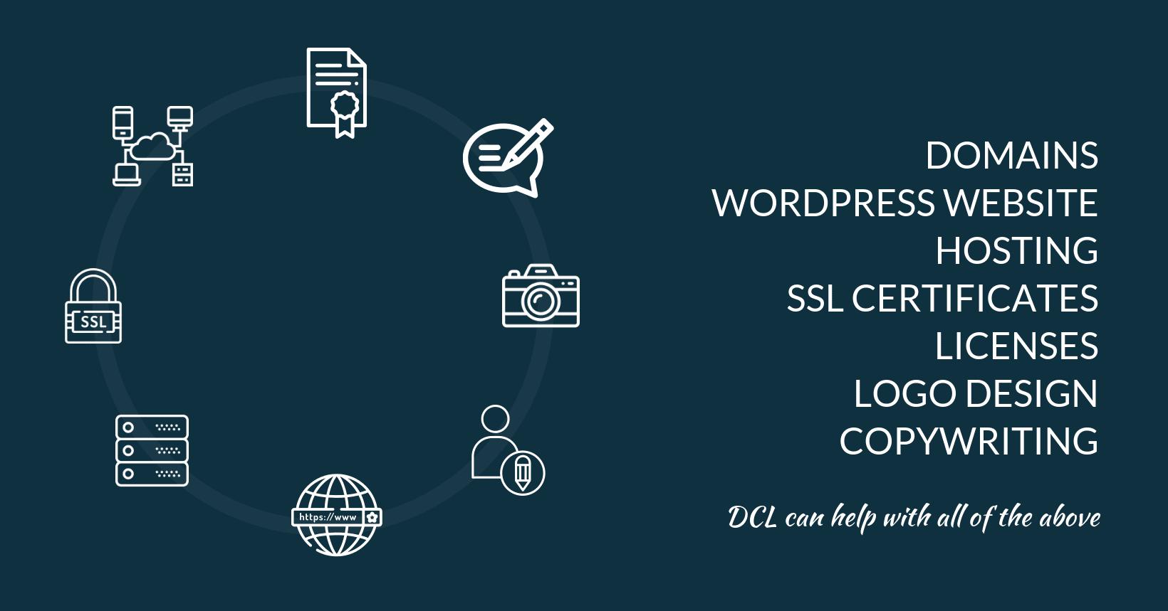 digital creative lab Wordpress web design costs